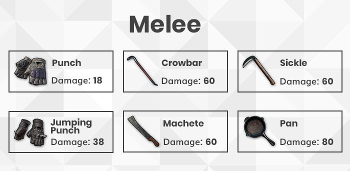 PUBG Melee list