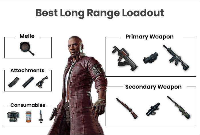 Best PUBG Long Range Loadout