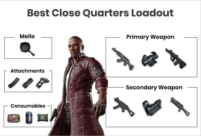 Best PUBG Close Quarters Loadout