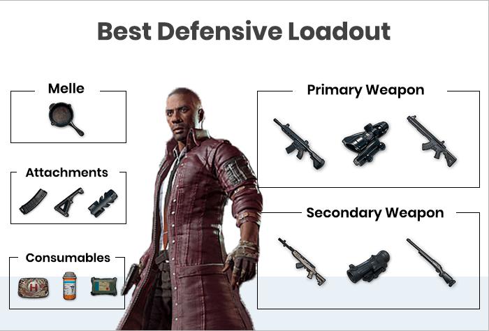 Best PUBG Defensive Loadout