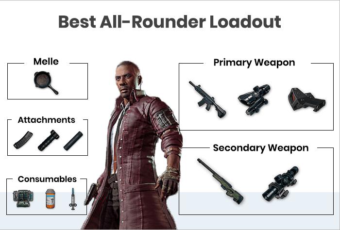 Best PUBG All-Round Loadout