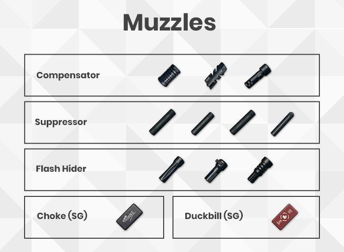 PUBG Muzzles list