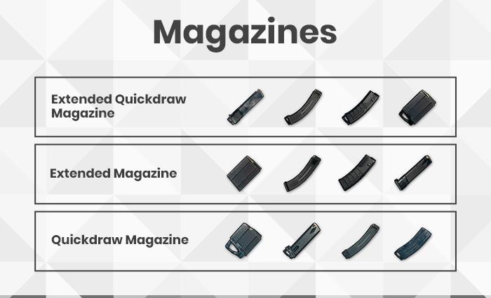 PUBG Gun Magazines list