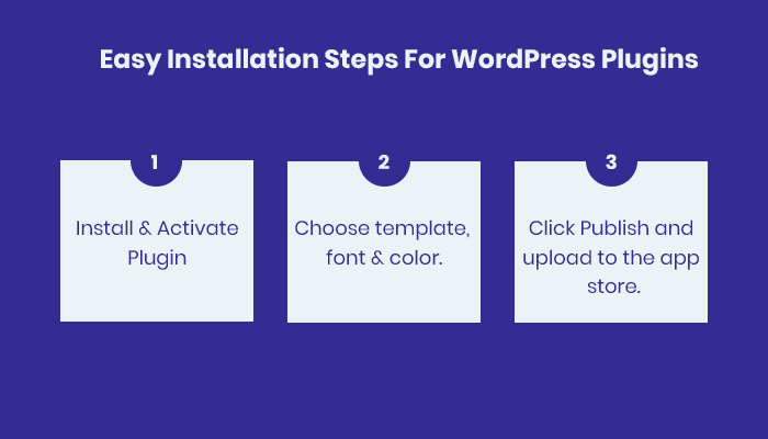 Installation Steps For WordPress Plugins