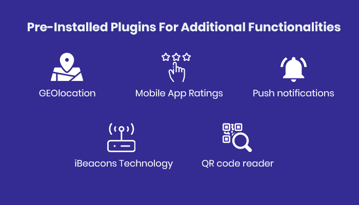 Pre-Installed Plugins For Additional Functionalities