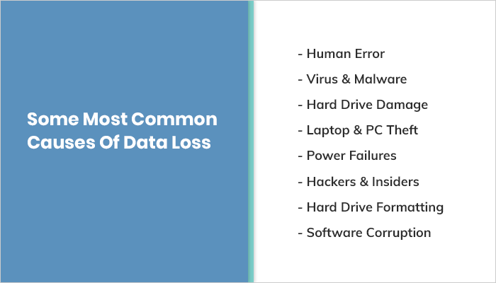 List Of Common Causes Of Data Loss
