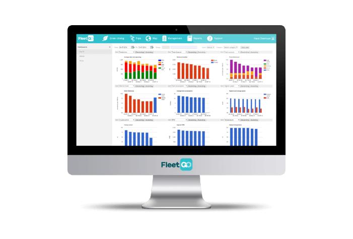FleetGOFleet Management & GPS Tracking Software