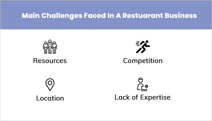 Challenges Faced In A Restaurant Business