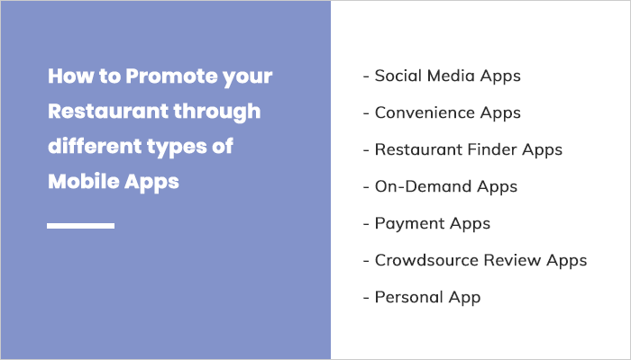 How to Promote your Restaurant through different types of Mobile Apps