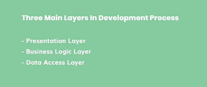 Main Layers In Development Process