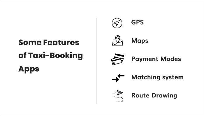 Some Features of Taxi-Booking Apps