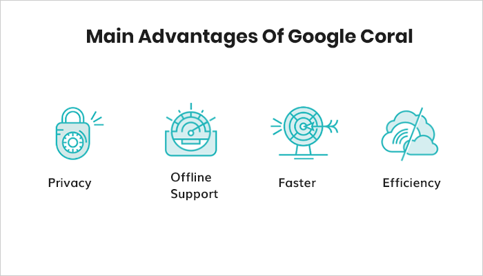 Main Advantages Of Google Coral