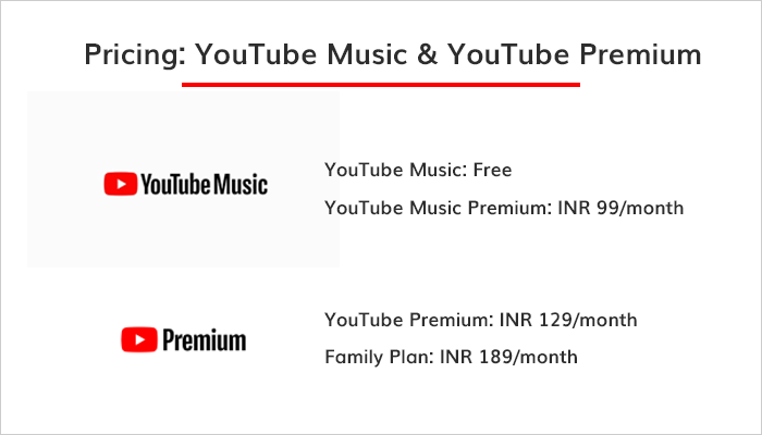 YouTube Music & YouTube Premium