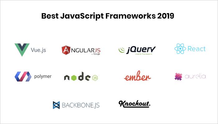 Best JavaScript frameworks