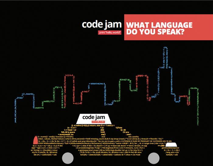 Google Code Jam Work