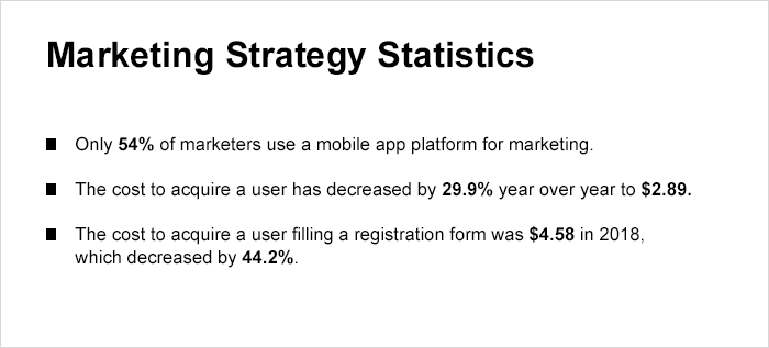Introduce a New App To The Market