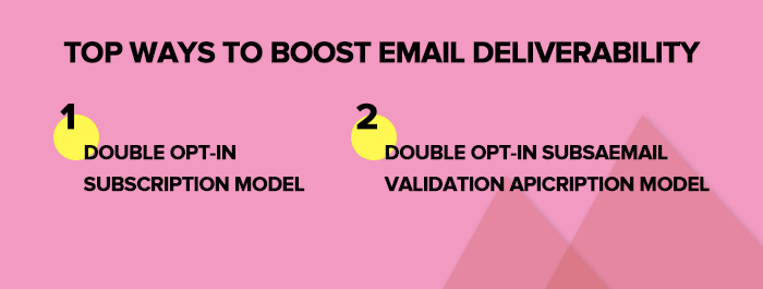 Implement Strategies To Boost Your Email Deliverability