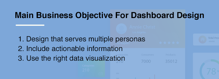 Practices for Dashboard Design
