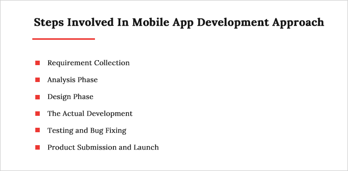 Mobile App Development Approach of CIS