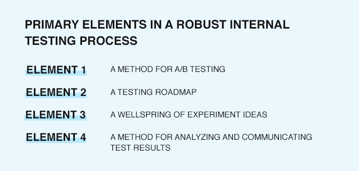 Elements in Robust Internal Testing Process