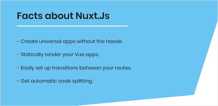 Facts about Nuxt.Js