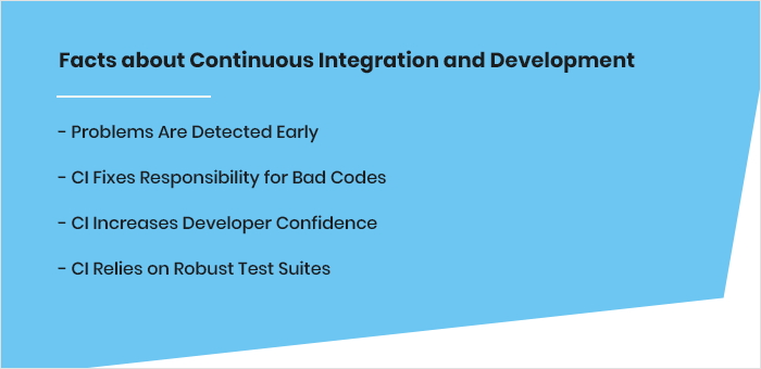 Facts about Continuous Integration and development