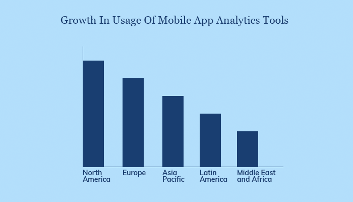 usage of mobile analytics tools