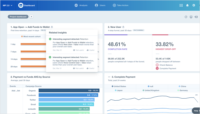 Mixpanel - Mobile App Analytics Tools