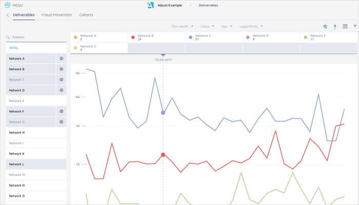 Adjust - Mobile App Analytics Tools