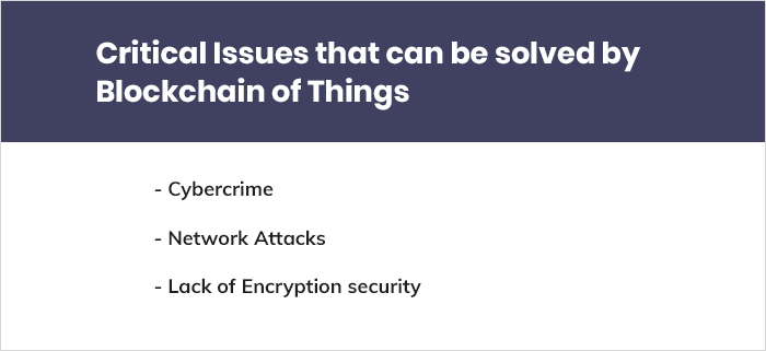Critical Issues that can be solved by Blockchain of Things