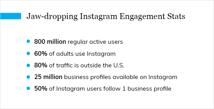 Jaw-dropping Instagram Engagement Stats