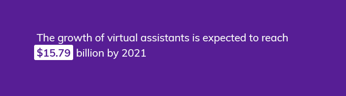 The growth of virtual assistants