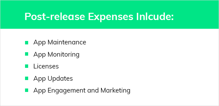 Post Release Expenses of a Mobile App