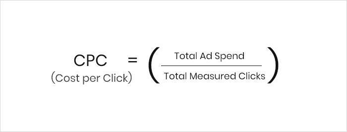 Cost Per Click (CPC) Model
