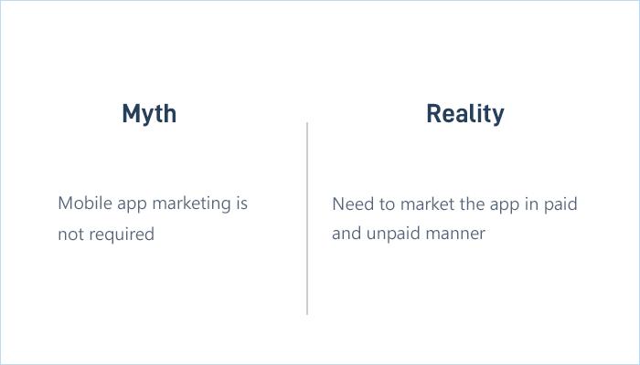 Market an App