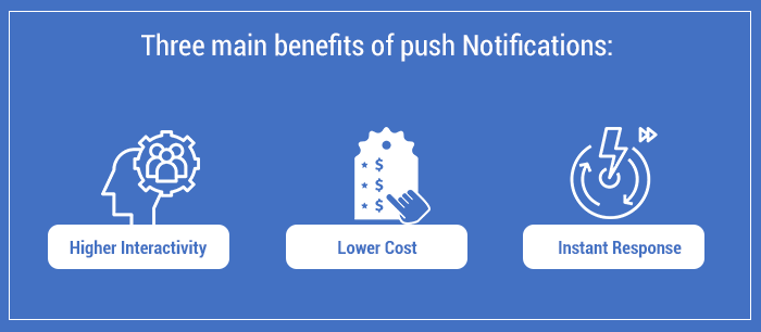 Main Benefits of Push Notifications