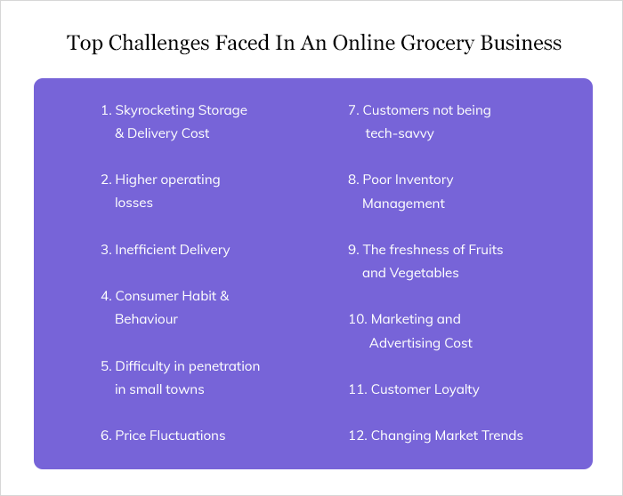 Top Challenges Faced In An Online Grocery Business