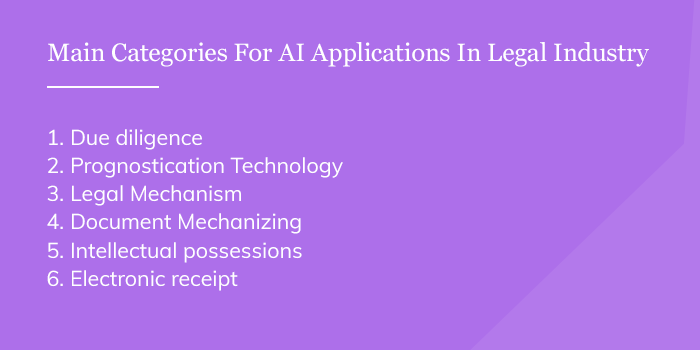 Main Categories For AI Applications In Legal Industry