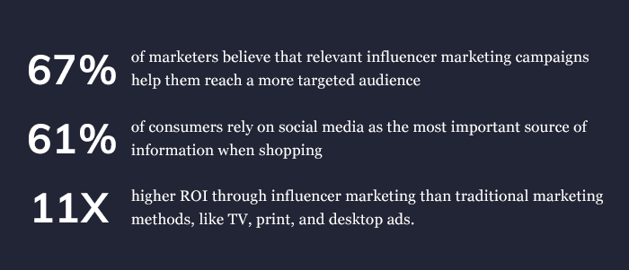 Plan Your Influencer Marketing Campaign
