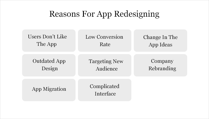 Reasons For App Redesigning