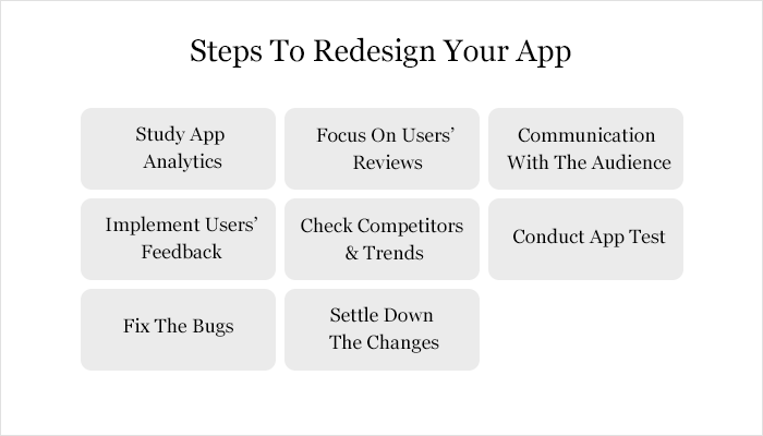 mobile app redesign process