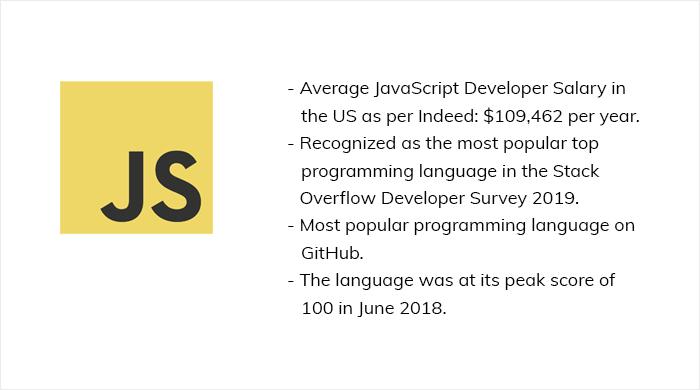 Javascript- programming language