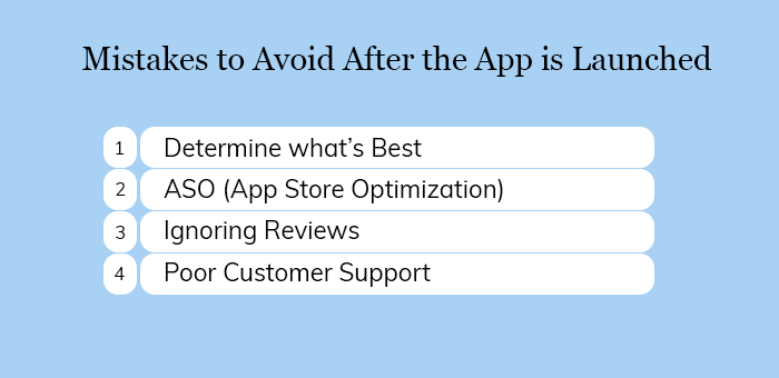 Mistakes to Avoid After the App is Launched