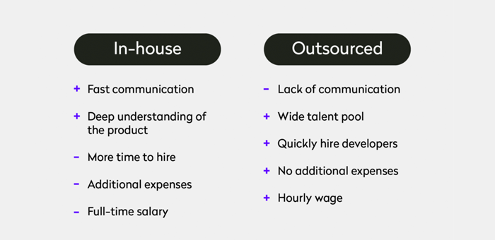 outsource development or hire an in-house team