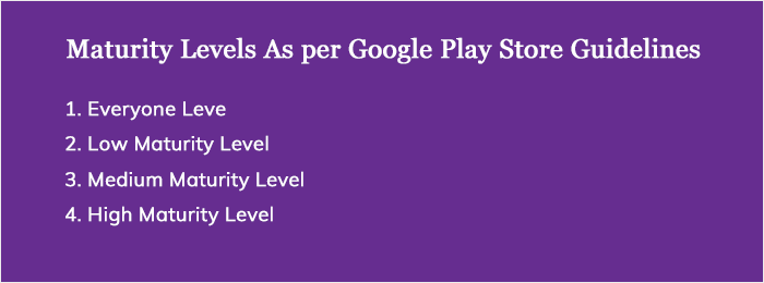 Maturity Levels As per Google Play Store Guidelines