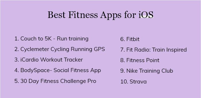 Best Fitness Apps for iOS