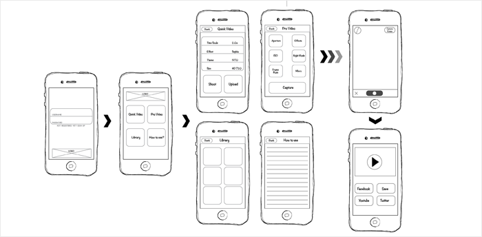 Sketching The Business App