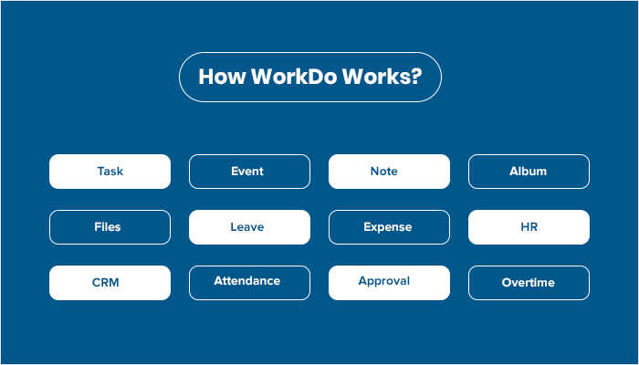 How WorkDo works?