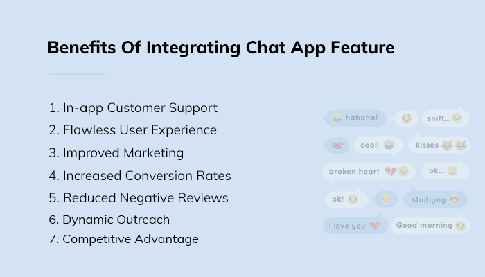 Benefits of Integrating Live Chat Feature