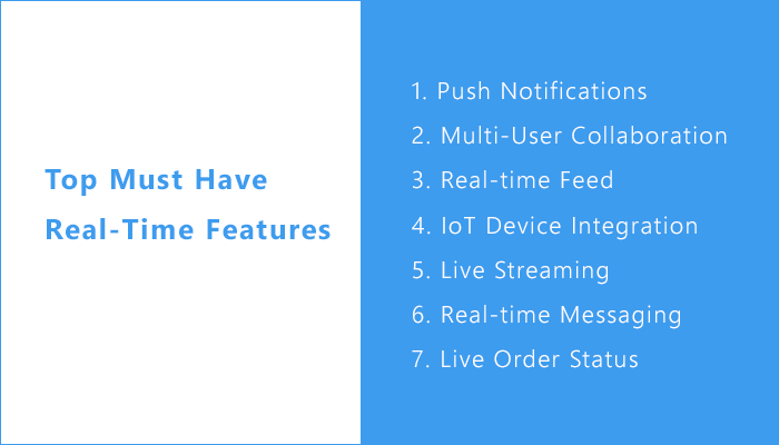 Top Must-Have Real-Time Features